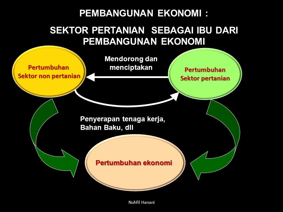 PRODUKSI PANGAN INDONESIA (LANJ') 13