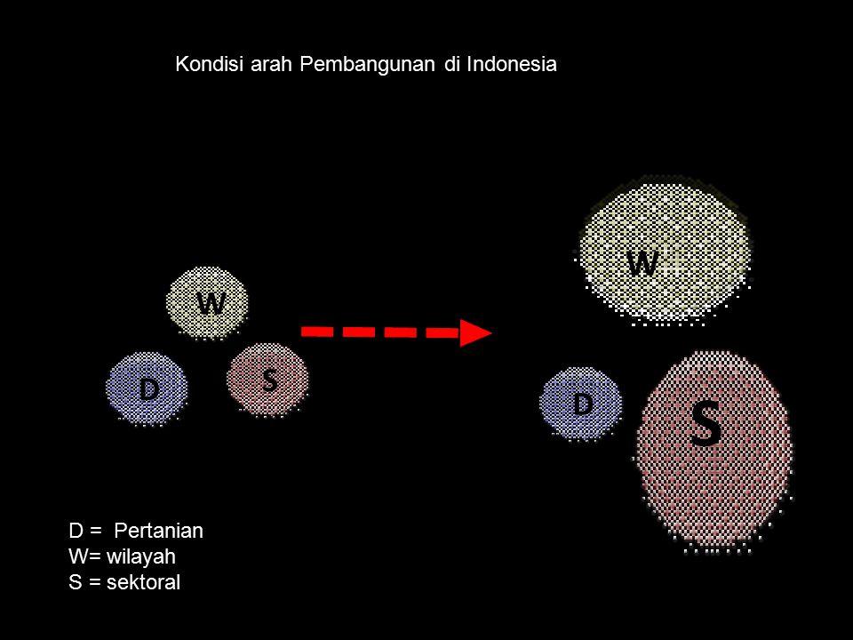 W E S W D S D D = Pertanian W= wilayah S = sektoral Kondisi arah Pembangunan di Indonesia