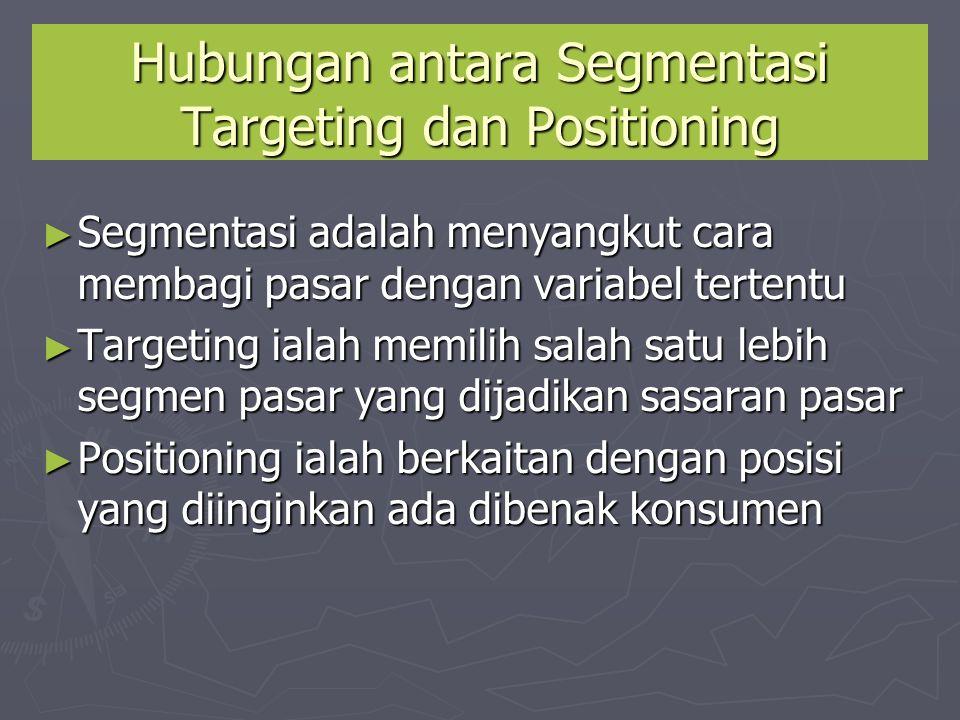 Hubungan antara Segmentasi Targeting dan Positioning ► Segmentasi adalah menyangkut cara membagi pasar dengan variabel tertentu ► Targeting ialah memi