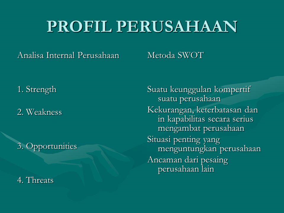 PROFIL PERUSAHAAN Analisa Internal Perusahaan 1. Strength 2. Weakness 3. Opportunities 4. Threats Metoda SWOT Suatu keunggulan kompertif suatu perusah