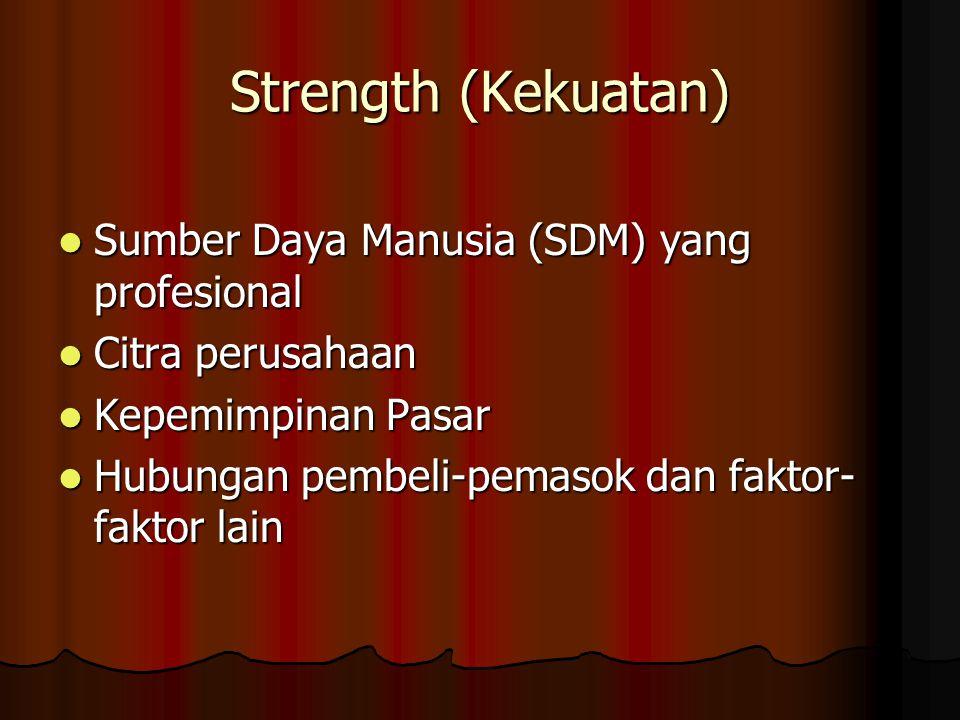 Strength (Kekuatan) Sumber Daya Manusia (SDM) yang profesional Sumber Daya Manusia (SDM) yang profesional Citra perusahaan Citra perusahaan Kepemimpin