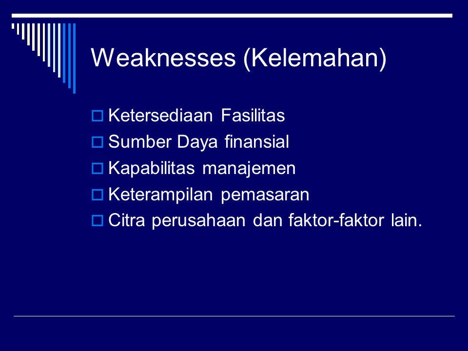 Weaknesses (Kelemahan)  Ketersediaan Fasilitas  Sumber Daya finansial  Kapabilitas manajemen  Keterampilan pemasaran  Citra perusahaan dan faktor