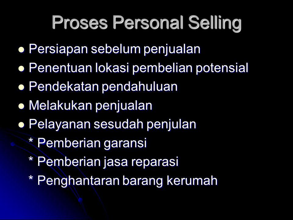 """Presentasi """"PEMASARAN Adalah proses sosial yang dengan proses itu ..."""