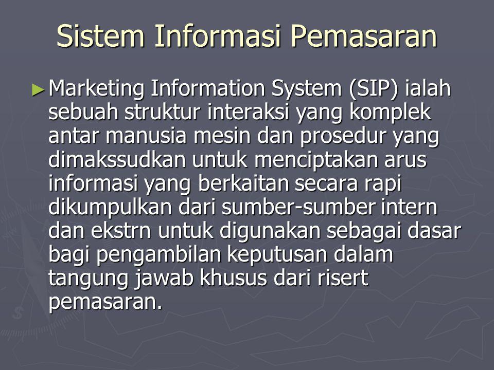Sistem Informasi Pemasaran ► Marketing Information System (SIP) ialah sebuah struktur interaksi yang komplek antar manusia mesin dan prosedur yang dim