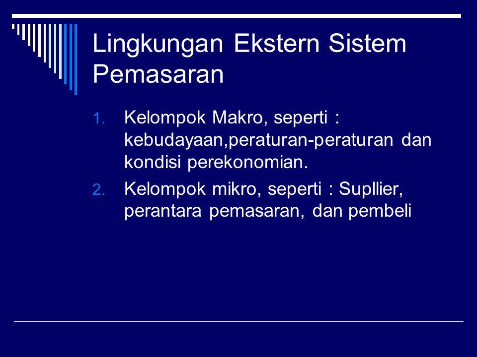 Lingkungan Makro Ekstern Demografi Kondisi perekonomian Faktor sosial dan kebudayaan Faktor politik dan hukum Teknologi Persaingan