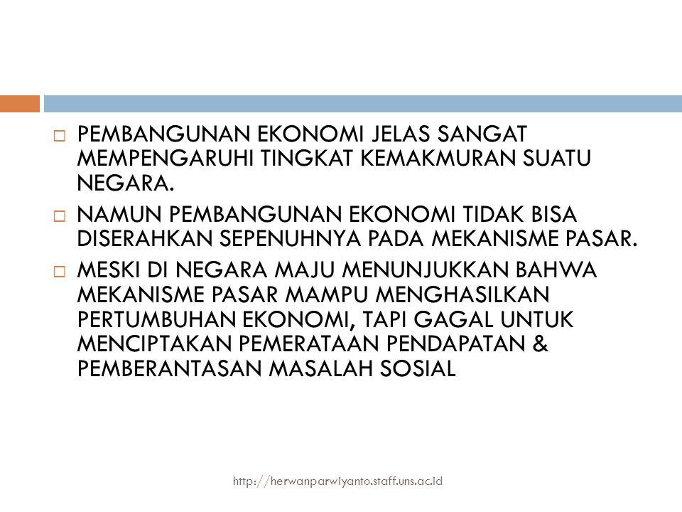 THE END … http://herwanparwiyanto.staff.uns.ac.id