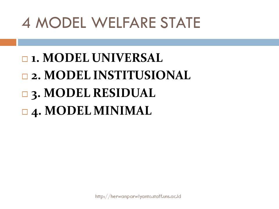 MODEL UNIVERSAL : http://herwanparwiyanto.staff.uns.ac.id  DIANUT NEGARA NEGARA SKANDINAVIA (SWEDIA, NORWEGIA, DENMARK, FINLANDIA)  PEMERINTAH MENYEDIAKAN JAMINAN SOSIAL PADA SEMUA WARGA NEGARA SECARA MELEMBAGA & MERATA.