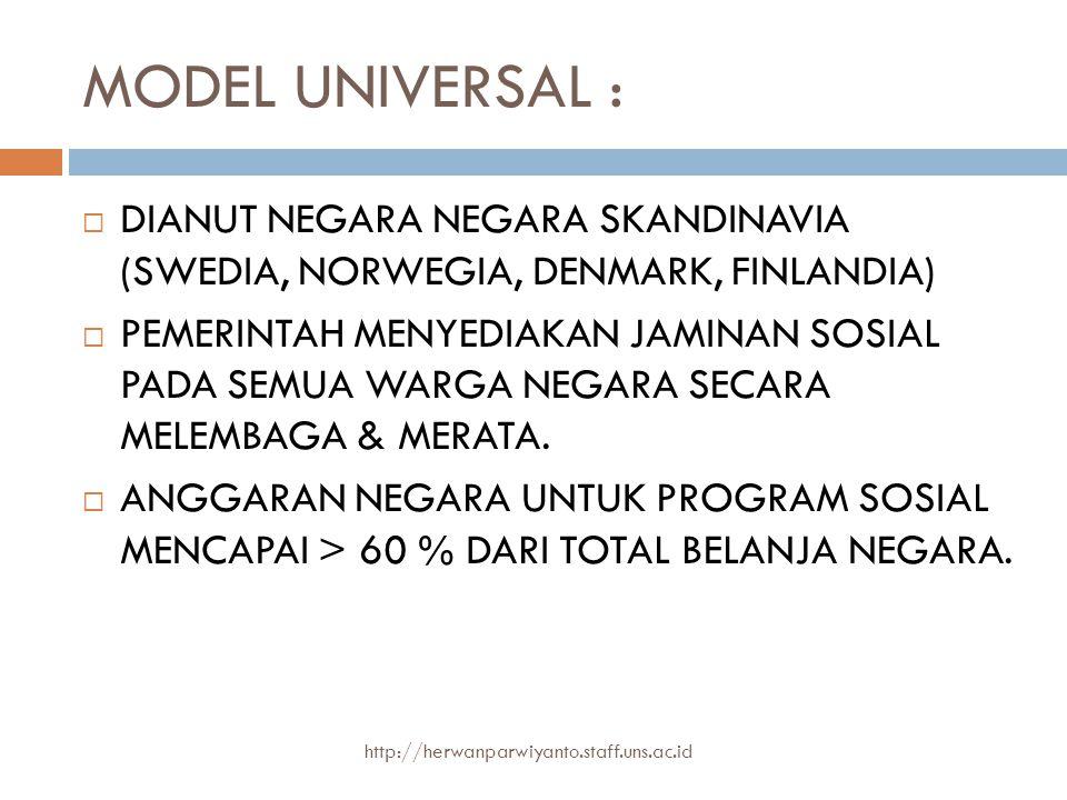 MODEL INSTITUSIONAL http://herwanparwiyanto.staff.uns.ac.id  DIANUT OLEH JERMAN & AUSTRIA  JAMINAN SOSIAL MELEMBAGA & LUAS, NAMUN KONTRIBUSI TERHADAP BERBAGAI SKIM JAMINAN SOSIAL BERASAL DARI 3 FIHAK (PAYROLL CONTRIBUTION), YAITU PEMERINTAH; DUNIA USAHA; PEKERJA/BURUH.