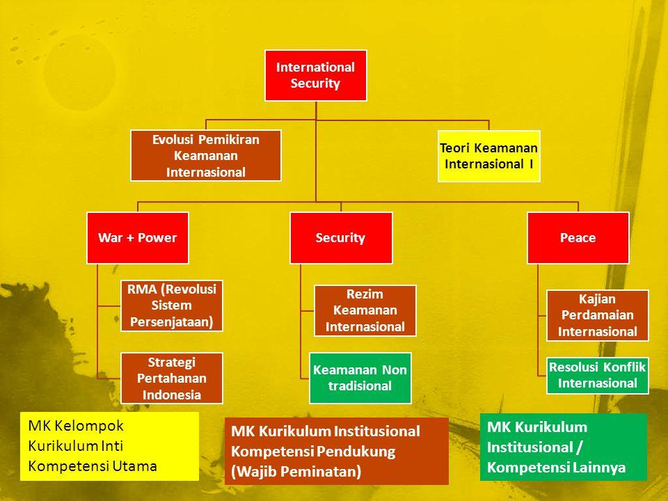 Terorisme telah lama menjadi isu domestik negara-negara anggota ASEAN, apakah regionalisasi isu terorisme mengikuti agenda keamanan internasional (Amerika Serikat).