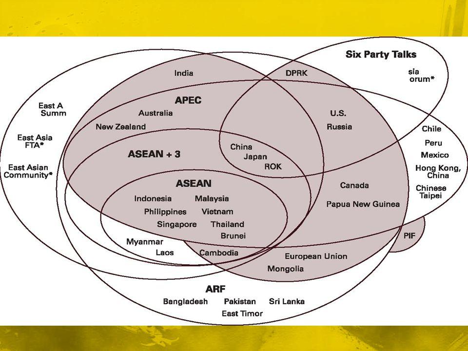 Apa yang harus dilakukan ASEAN terhadap prinsip kedaulatan dan konsesus di masa yang akan datang.