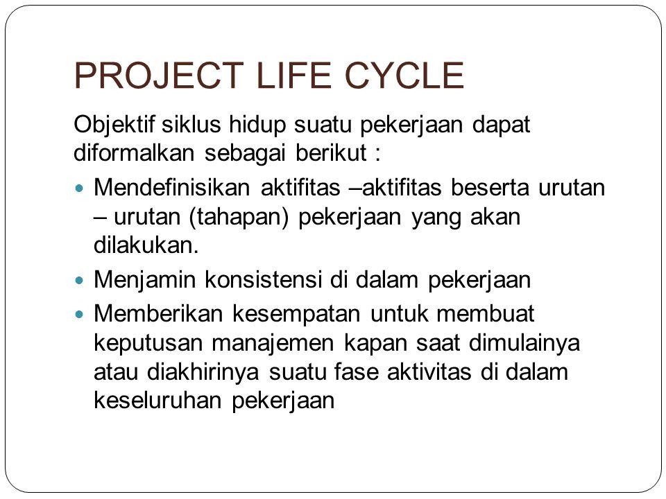 PROJECT LIFE CYCLE Objektif siklus hidup suatu pekerjaan dapat diformalkan sebagai berikut : Mendefinisikan aktifitas –aktifitas beserta urutan – urutan (tahapan) pekerjaan yang akan dilakukan.