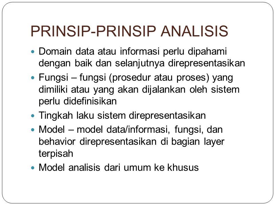 PRINSIP-PRINSIP ANALISIS Domain data atau informasi perlu dipahami dengan baik dan selanjutnya direpresentasikan Fungsi – fungsi (prosedur atau proses) yang dimiliki atau yang akan dijalankan oleh sistem perlu didefinisikan Tingkah laku sistem direpresentasikan Model – model data/informasi, fungsi, dan behavior direpresentasikan di bagian layer terpisah Model analisis dari umum ke khusus