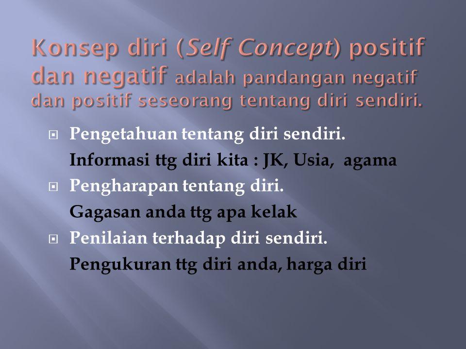  Pengetahuan tentang diri sendiri.