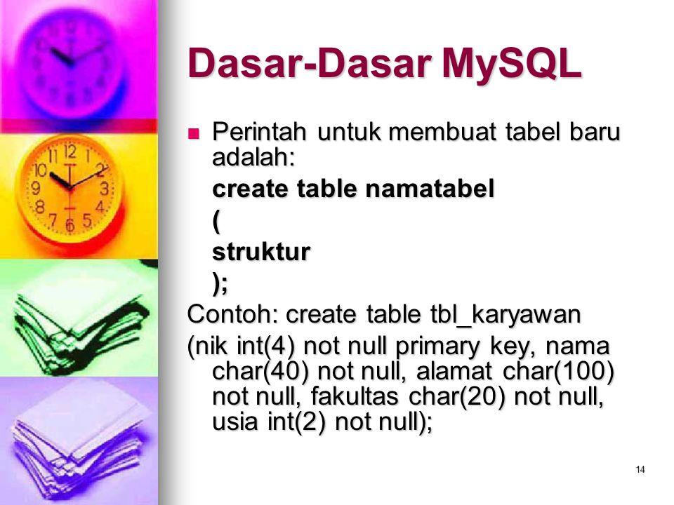 14 Perintah untuk membuat tabel baru adalah: Perintah untuk membuat tabel baru adalah: create table namatabel (struktur); Contoh: create table tbl_kar