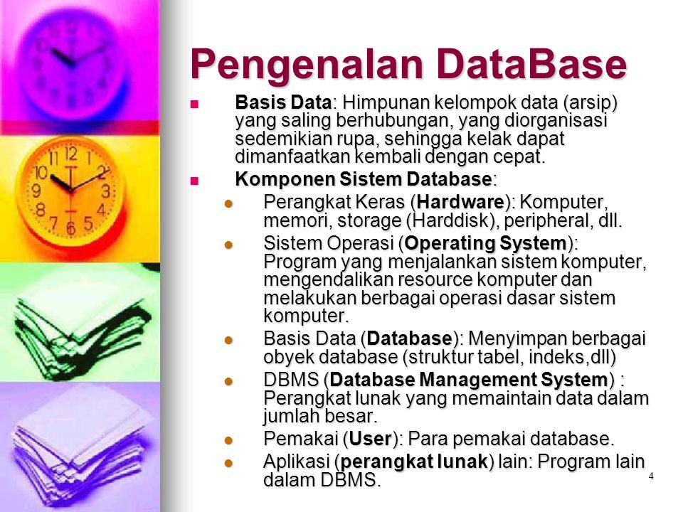 4 Basis Data: Himpunan kelompok data (arsip) yang saling berhubungan, yang diorganisasi sedemikian rupa, sehingga kelak dapat dimanfaatkan kembali den