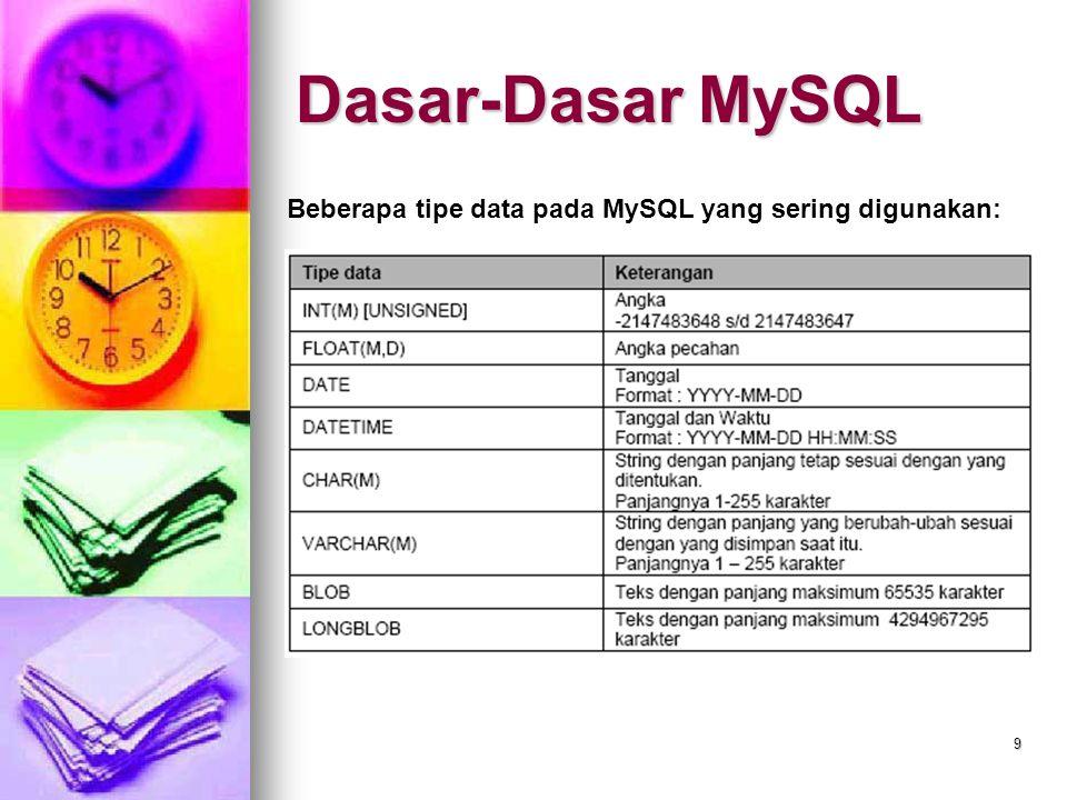 10 Untuk mengelola database MySQL: Untuk mengelola database MySQL: Prompt DOS (tool command line) Prompt DOS (tool command line) Program Utility (PHPMyAdmin) Program Utility (PHPMyAdmin) Akses ke database: Akses ke database: Koneksi ke database Koneksi ke database Query/permintaan data Query/permintaan data Pemutusan Koneksi Pemutusan Koneksi Dasar-Dasar MySQL