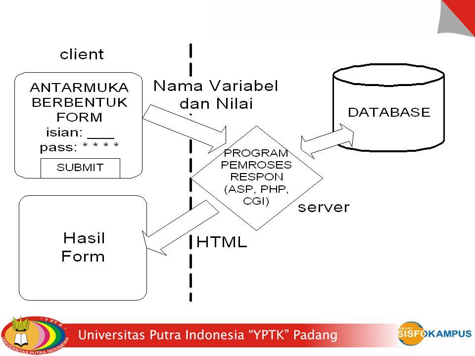 Dalam bahasa SQL pada umumnya informasi tersimpan dalam tabel-tabel yang secara logic merupakan struktur dua dimensi terdiri dari baris (row atau record) dan kolom (column atau field).