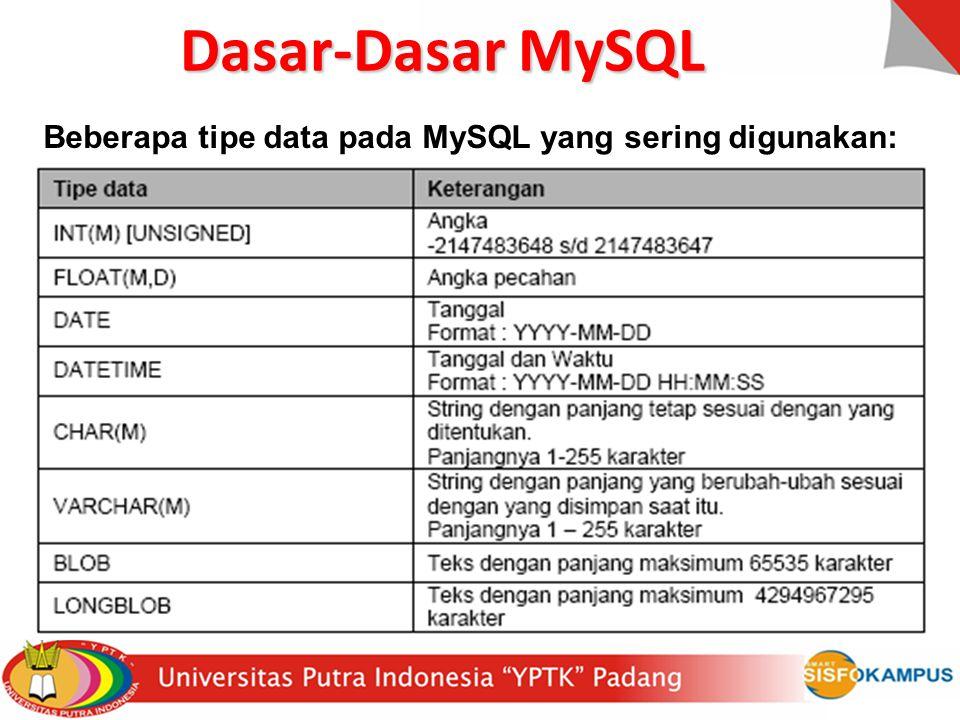 Untuk mengelola database MySQL: Untuk mengelola database MySQL: Prompt DOS (tool command line) Prompt DOS (tool command line) Program Utility (PHPMyAdmin) Program Utility (PHPMyAdmin) Akses ke database: Akses ke database: Koneksi ke database Koneksi ke database Query/permintaan data Query/permintaan data Pemutusan Koneksi Pemutusan Koneksi Dasar-Dasar MySQL