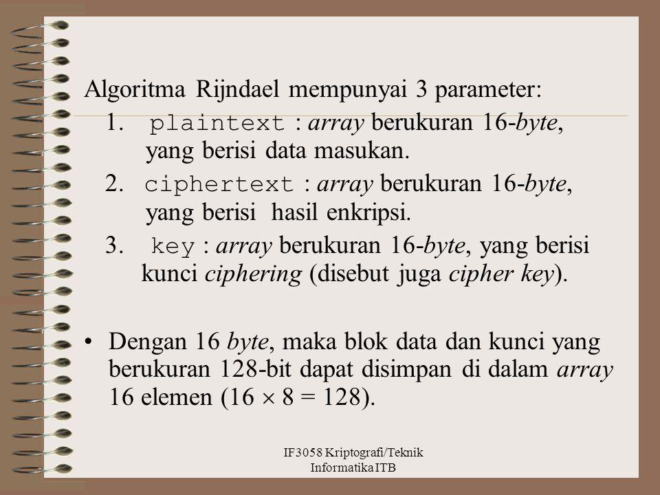 Algoritma Rijndael mempunyai 3 parameter: 1. plaintext : array berukuran 16-byte, yang berisi data masukan. 2. ciphertext : array berukuran 16-byte, y