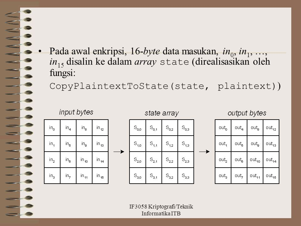 Pada awal enkripsi, 16-byte data masukan, in 0, in 1, …, in 15 disalin ke dalam array state (direalisasikan oleh fungsi: CopyPlaintextToState(state, p