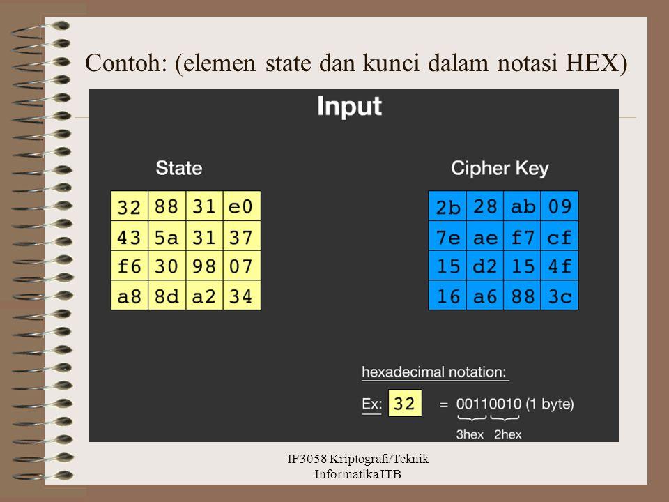 Contoh: (elemen state dan kunci dalam notasi HEX) IF3058 Kriptografi/Teknik Informatika ITB