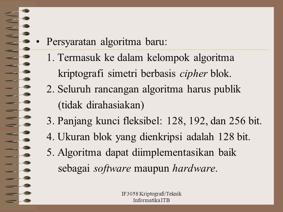 Persyaratan algoritma baru: 1. Termasuk ke dalam kelompok algoritma kriptografi simetri berbasis cipher blok. 2. Seluruh rancangan algoritma harus pub