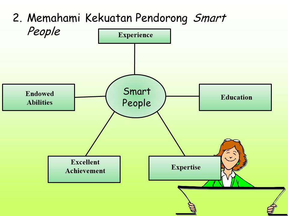 2.Memahami Kekuatan Pendorong Smart People Experience Education Expertise Excellent Achievement Endowed Abilities Smart People