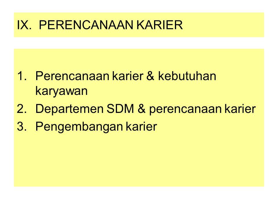 IX. PERENCANAAN KARIER 1.Perencanaan karier & kebutuhan karyawan 2.Departemen SDM & perencanaan karier 3.Pengembangan karier