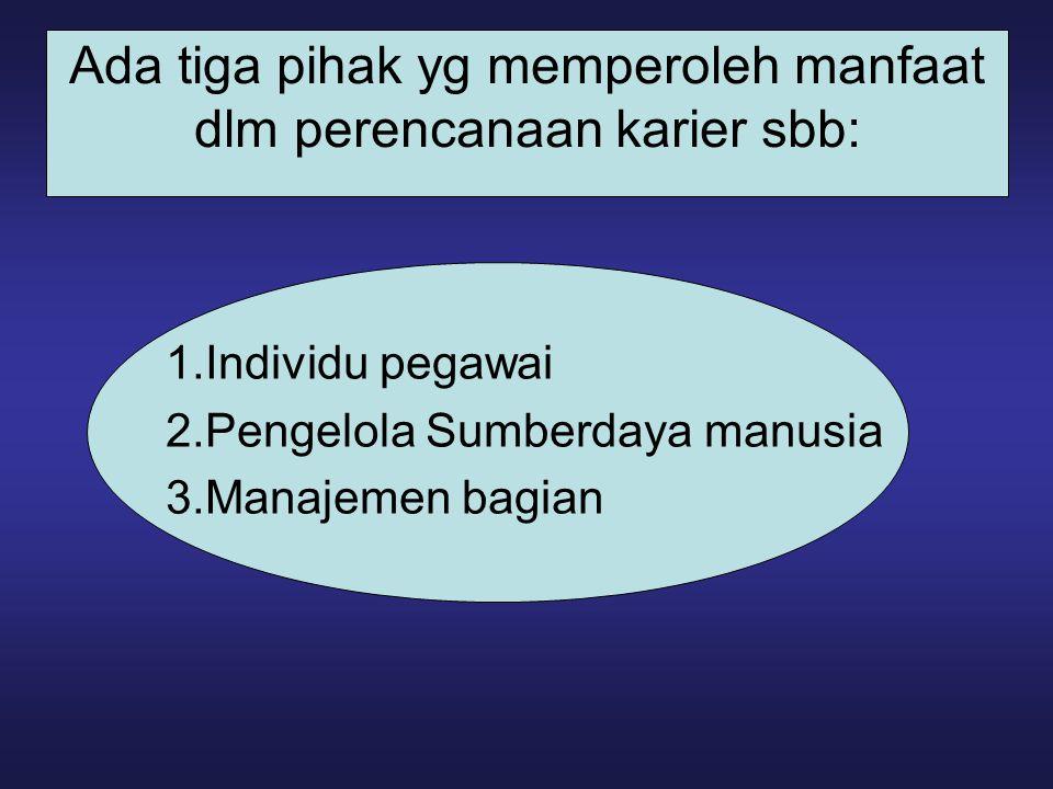 Ada tiga pihak yg memperoleh manfaat dlm perencanaan karier sbb: 1.Individu pegawai 2.Pengelola Sumberdaya manusia 3.Manajemen bagian