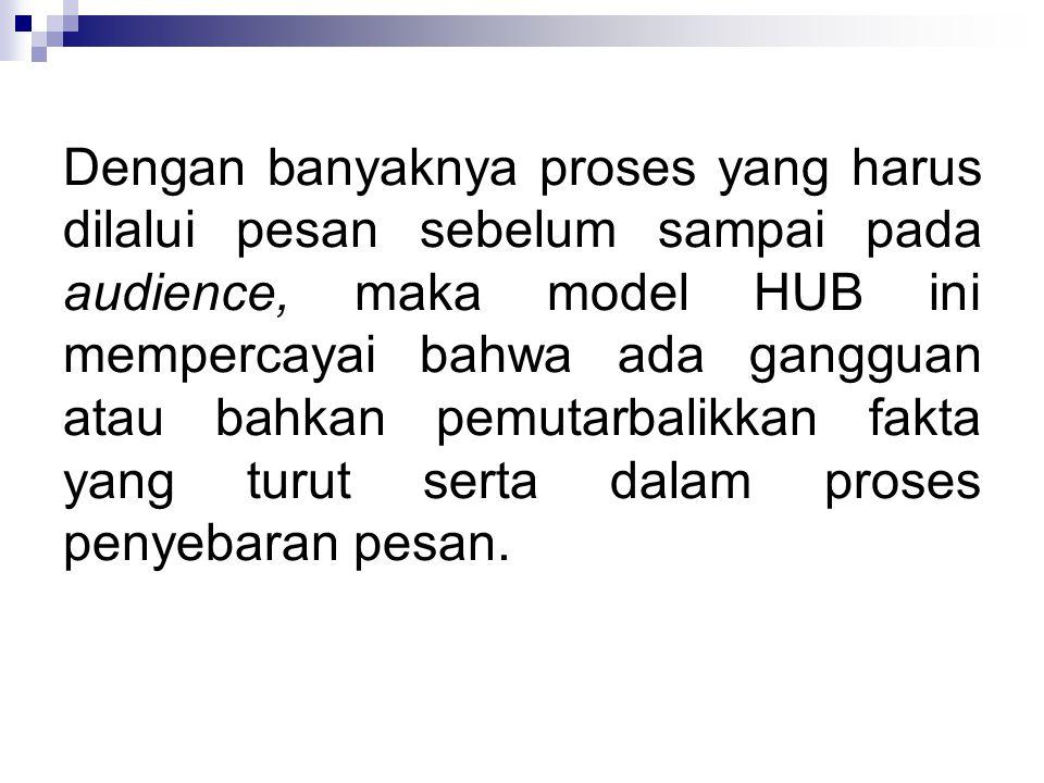 Dengan banyaknya proses yang harus dilalui pesan sebelum sampai pada audience, maka model HUB ini mempercayai bahwa ada gangguan atau bahkan pemutarba