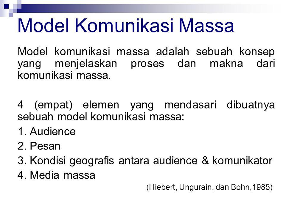 Model Komunikasi Massa Model komunikasi massa adalah sebuah konsep yang menjelaskan proses dan makna dari komunikasi massa.