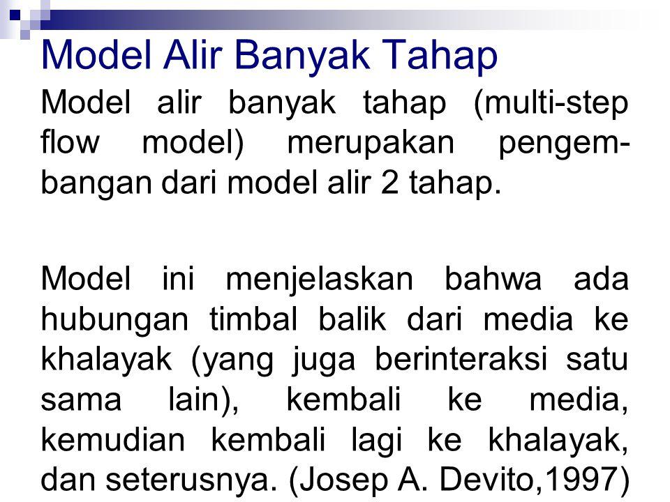 Model alir banyak tahap (multi-step flow model) merupakan pengem- bangan dari model alir 2 tahap. Model ini menjelaskan bahwa ada hubungan timbal bali
