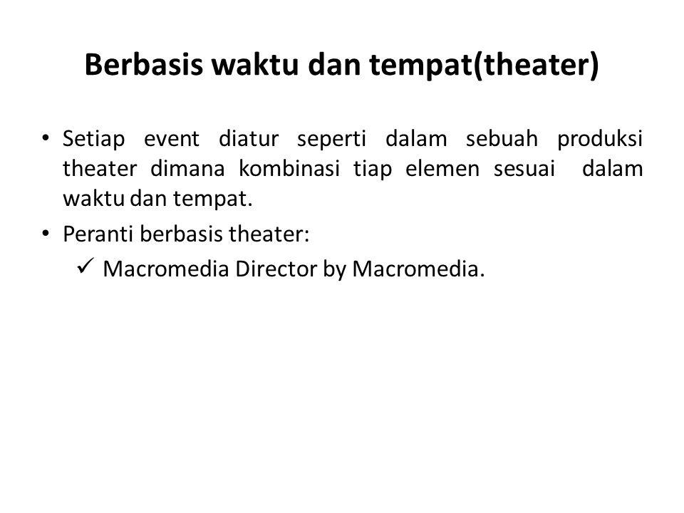 Berbasis waktu dan tempat(theater) Setiap event diatur seperti dalam sebuah produksi theater dimana kombinasi tiap elemen sesuai dalam waktu dan tempa