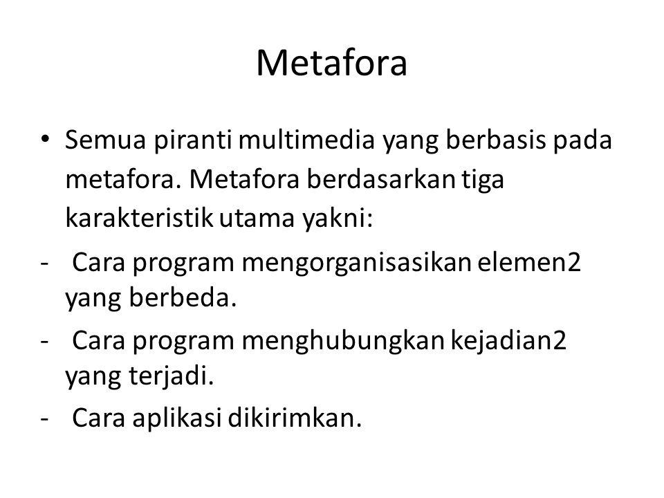 Metafora Semua piranti multimedia yang berbasis pada metafora. Metafora berdasarkan tiga karakteristik utama yakni: - Cara program mengorganisasikan e