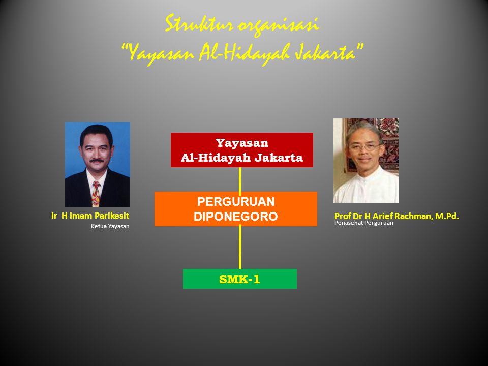"Struktur organisasi ""Yayasan Al-Hidayah Jakarta"" Yayasan Al-Hidayah Jakarta PERGURUAN DIPONEGORO SMK-1 Prof Dr H Arief Rachman, M.Pd. Penasehat Pergur"