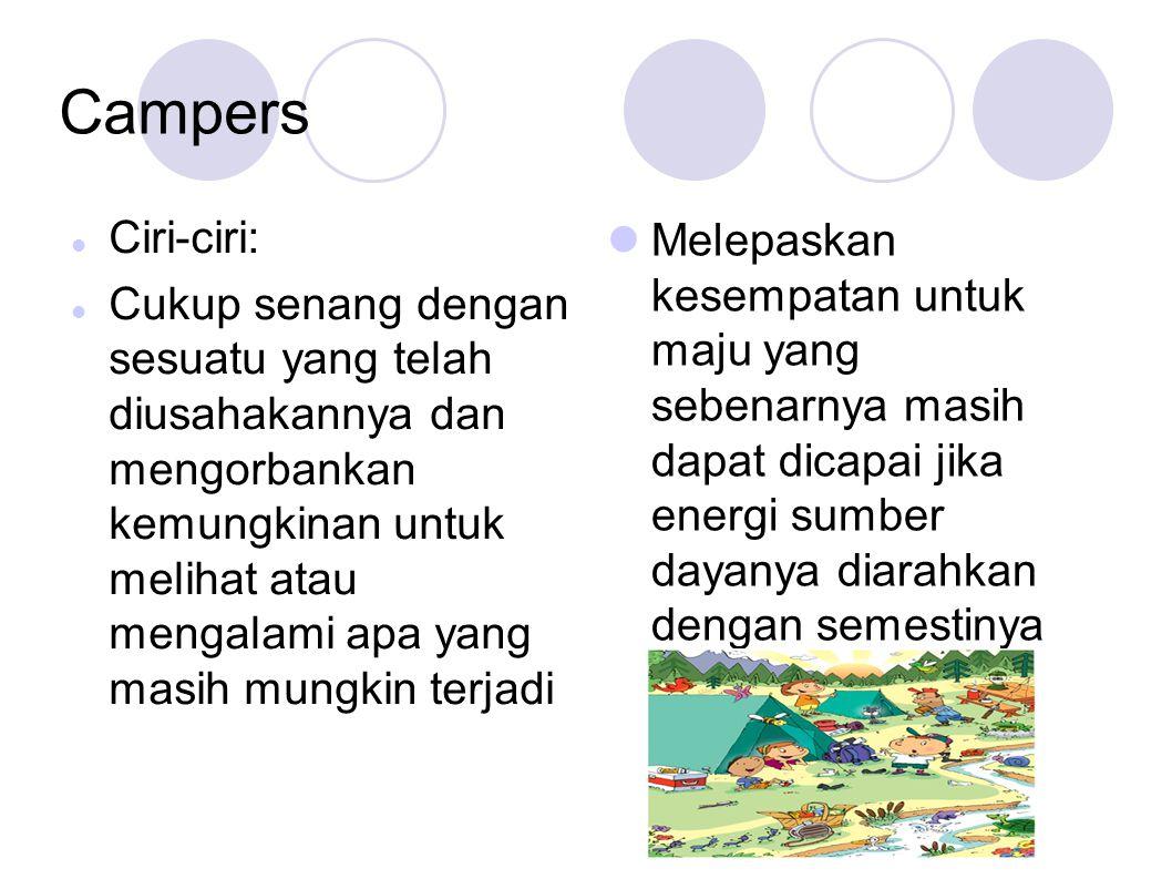 Campers Ciri-ciri: Cukup senang dengan sesuatu yang telah diusahakannya dan mengorbankan kemungkinan untuk melihat atau mengalami apa yang masih mungk