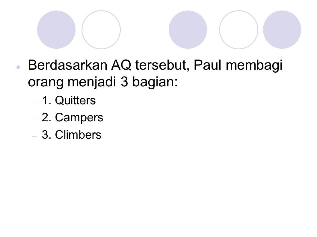 Berdasarkan AQ tersebut, Paul membagi orang menjadi 3 bagian:  1. Quitters  2. Campers  3. Climbers