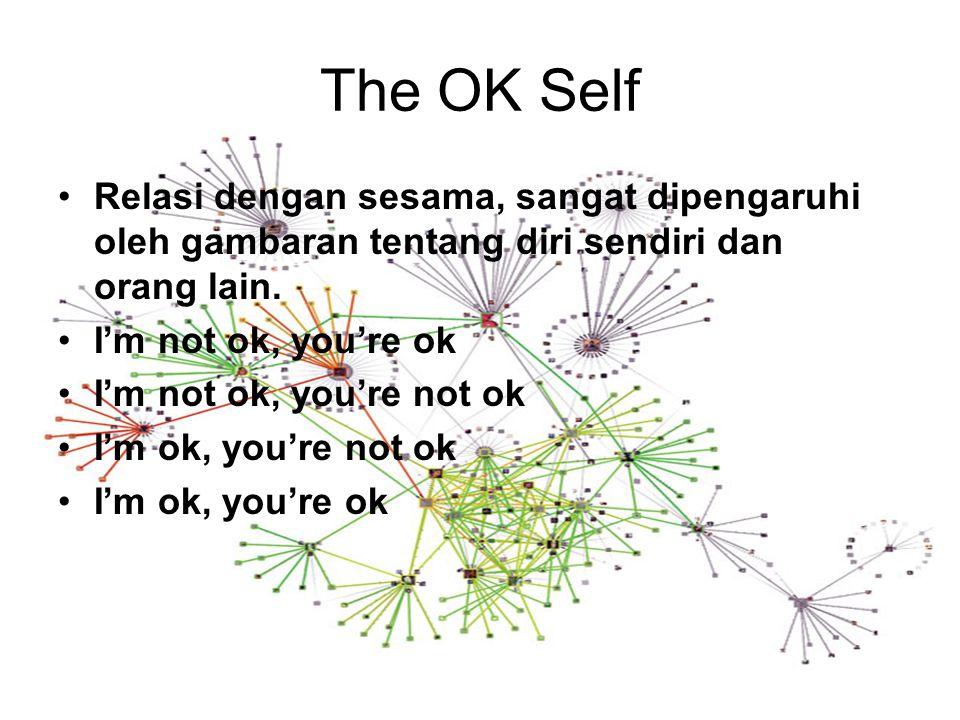 The OK Self Relasi dengan sesama, sangat dipengaruhi oleh gambaran tentang diri sendiri dan orang lain. I'm not ok, you're ok I'm not ok, you're not o