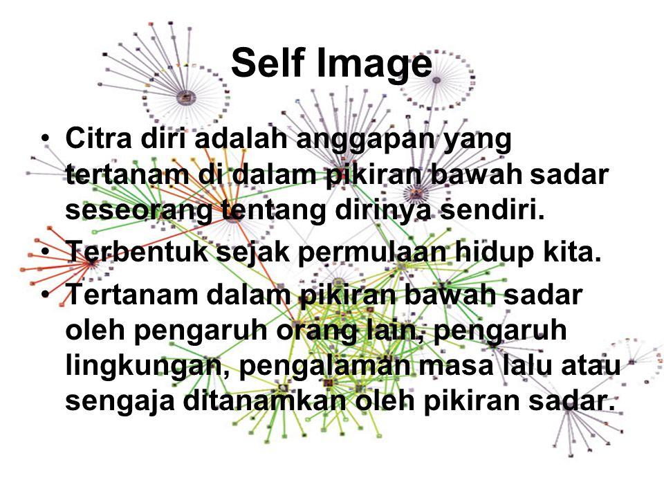 Self Image Citra diri adalah anggapan yang tertanam di dalam pikiran bawah sadar seseorang tentang dirinya sendiri. Terbentuk sejak permulaan hidup ki