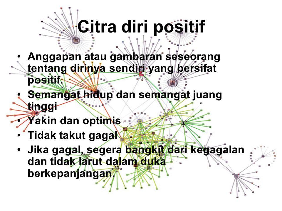 Citra diri positif Anggapan atau gambaran seseorang tentang dirinya sendiri yang bersifat positif. Semangat hidup dan semangat juang tinggi Yakin dan