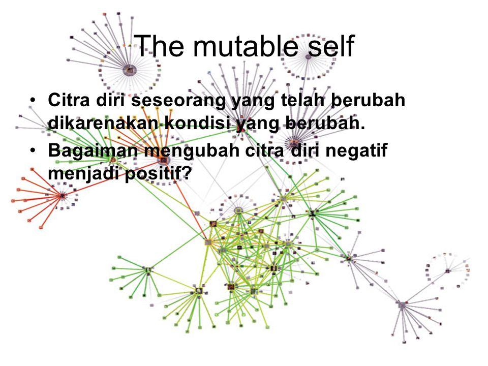 The mutable self Citra diri seseorang yang telah berubah dikarenakan kondisi yang berubah. Bagaiman mengubah citra diri negatif menjadi positif?