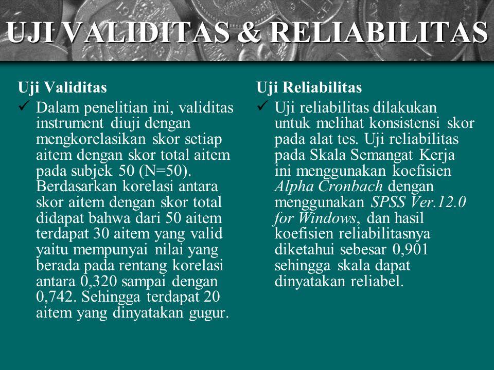 UJI VALIDITAS & RELIABILITAS Uji Validitas Dalam penelitian ini, validitas instrument diuji dengan mengkorelasikan skor setiap aitem dengan skor total