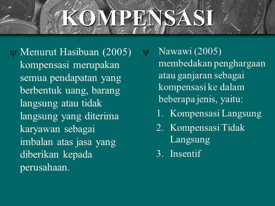 KOMPENSASI  Menurut Hasibuan (2005) kompensasi merupakan semua pendapatan yang berbentuk uang, barang langsung atau tidak langsung yang diterima kary