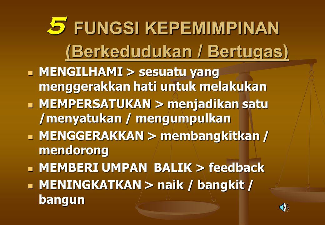4 PERAN KEPEMIMPINAN (Stephen R.