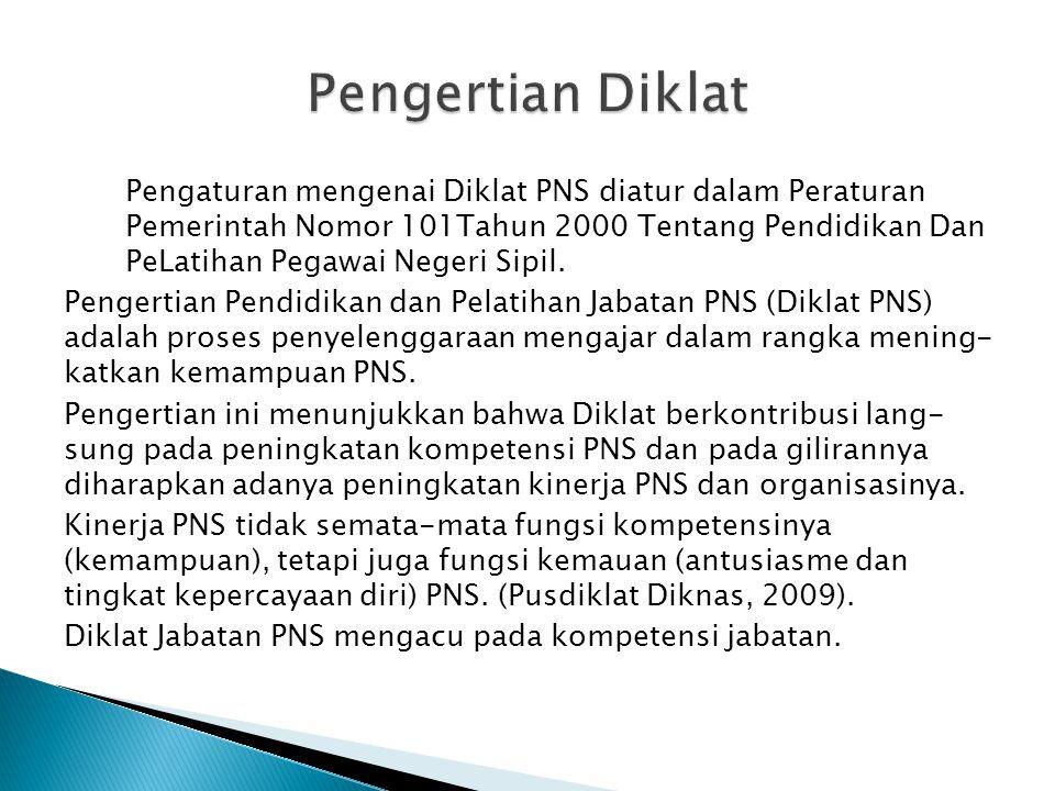Pengaturan mengenai Diklat PNS diatur dalam Peraturan Pemerintah Nomor 101Tahun 2000 Tentang Pendidikan Dan PeLatihan Pegawai Negeri Sipil. Pengertian