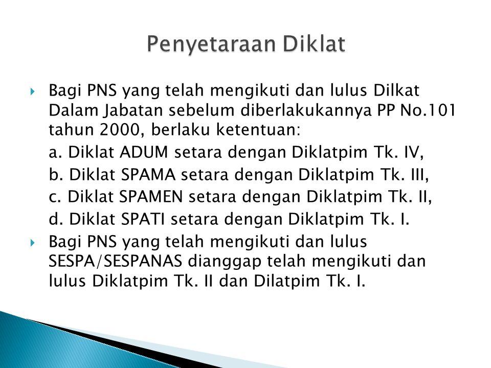  Bagi PNS yang telah mengikuti dan lulus Dilkat Dalam Jabatan sebelum diberlakukannya PP No.101 tahun 2000, berlaku ketentuan: a. Diklat ADUM setara