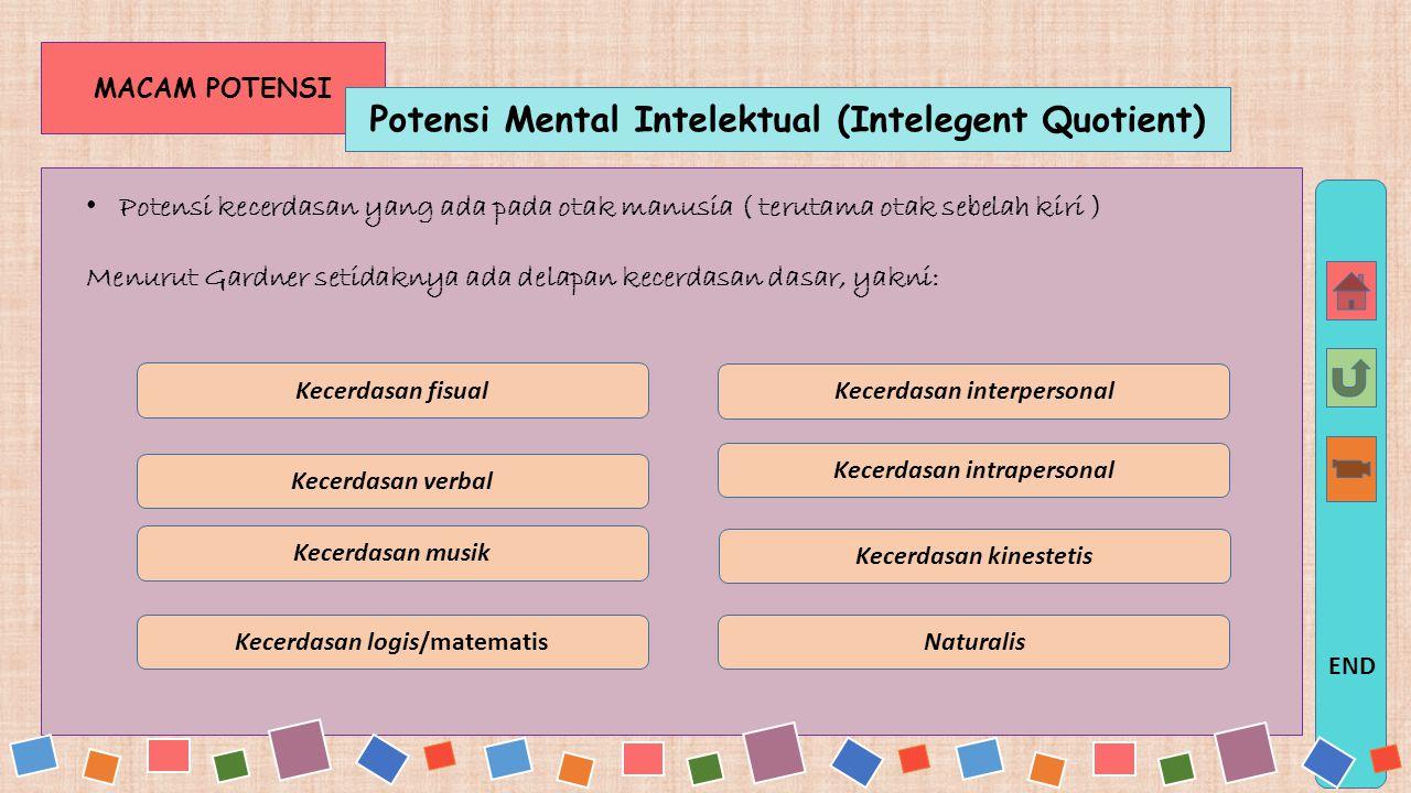 MACAM POTENSI Potensi Fisik (psychomotoric) Organ fisik manusia yang dapat digunakan oleh kemampuan yang dimiliki seseorang yang dapat dikembangkan da