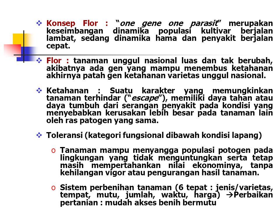 " Konsep Flor : ""one gene one parasit"" merupakan keseimbangan dinamika populasi kultivar berjalan lambat, sedang dinamika hama dan penyakit berjalan c"
