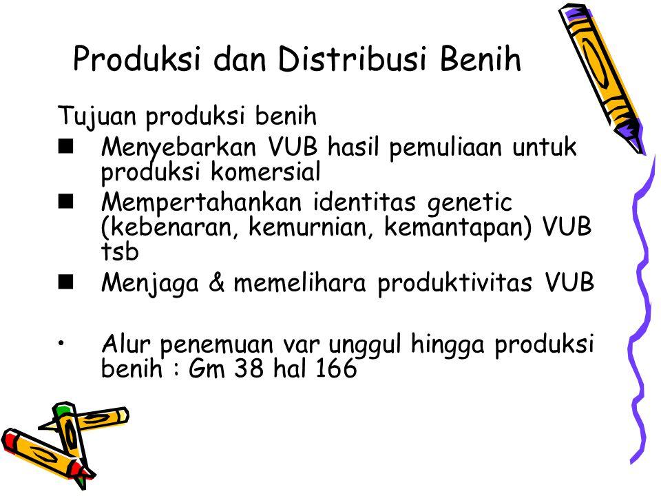 Produksi dan Distribusi Benih Tujuan produksi benih Menyebarkan VUB hasil pemuliaan untuk produksi komersial Mempertahankan identitas genetic (kebenaran, kemurnian, kemantapan) VUB tsb Menjaga & memelihara produktivitas VUB Alur penemuan var unggul hingga produksi benih : Gm 38 hal 166