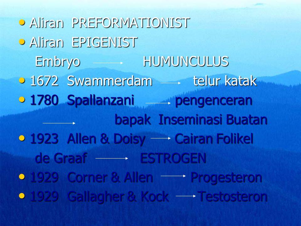 Aliran PREFORMATIONIST Aliran PREFORMATIONIST Aliran EPIGENIST Aliran EPIGENIST Embryo HUMUNCULUS Embryo HUMUNCULUS 1672 Swammerdam telur katak 1672 S